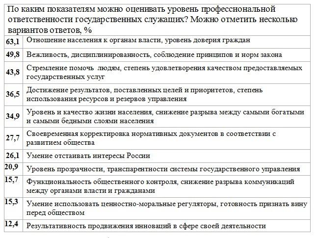 Василенко_4_2_14