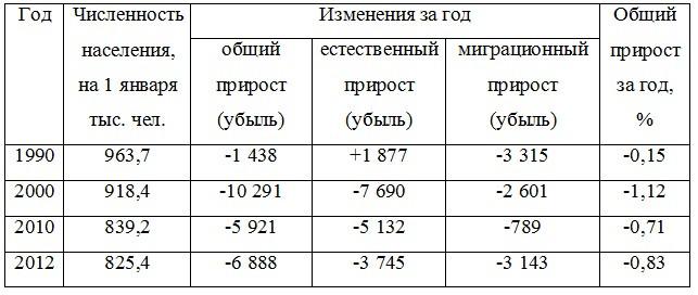 Логинова_1_3_14