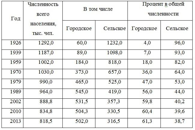 Логинова_2_3_14