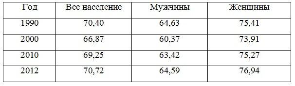 Логинова_4_3_14