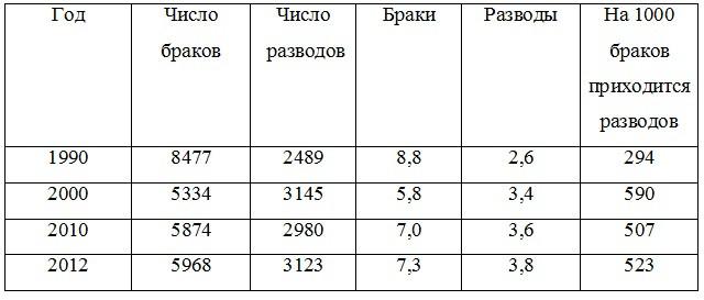Логинова_5_3_14