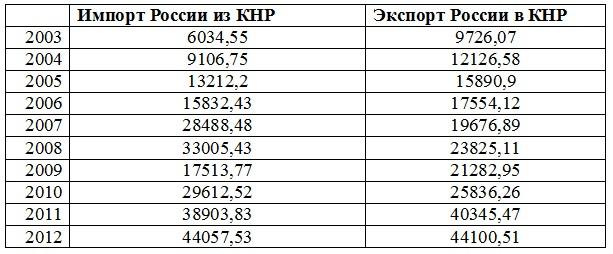 Поплавский_1_3_14