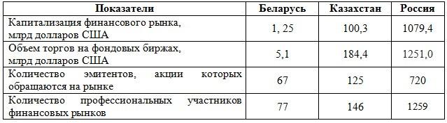 Блохина_1_5_14
