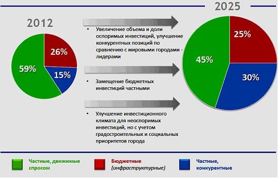 Горощенко_2_5_14