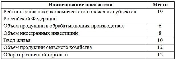 Раевский_1_6_14