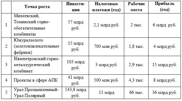 Раевский_2_6_14