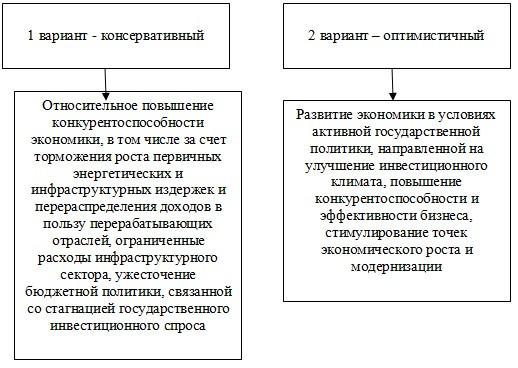 Раевский_3_6_14