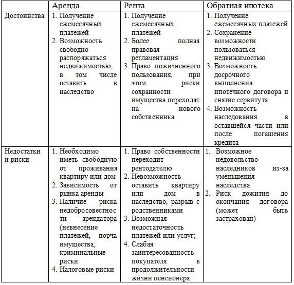 Семенюк_6_6_14