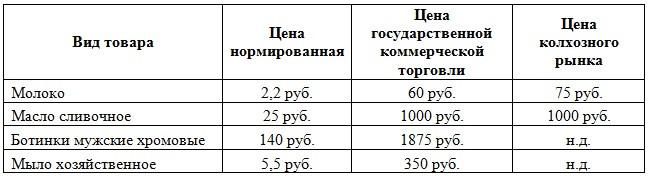 Гусева_1_3_15