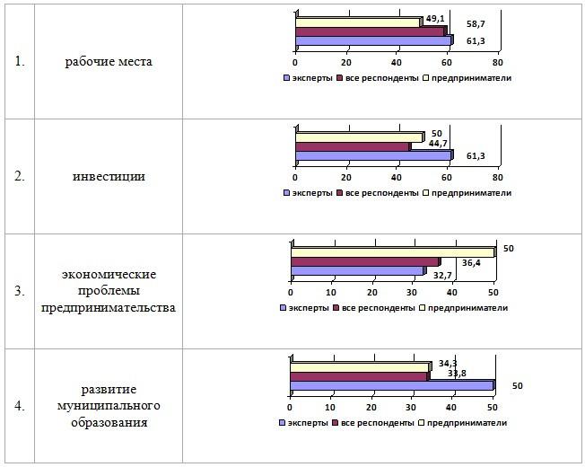 Магомедов_2_3_15