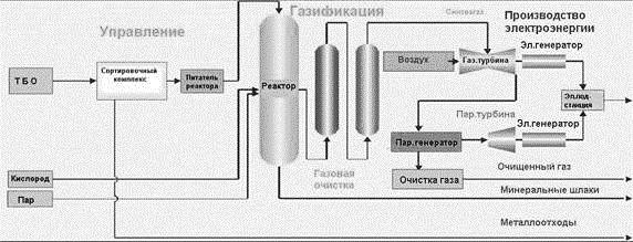 Карпов_3_1_14