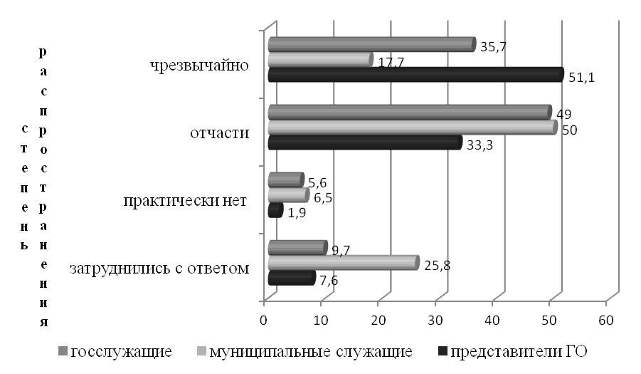 Магомедов_1_2_15