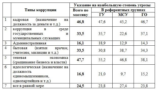 Магомедов_3_2_15