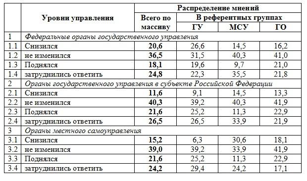 Магомедов_5_2_15