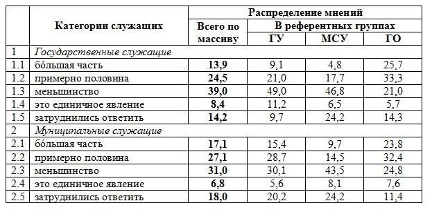 Магомедов_6_2_15