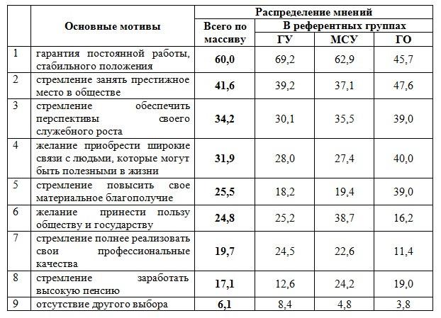 Магомедов_7_2_15