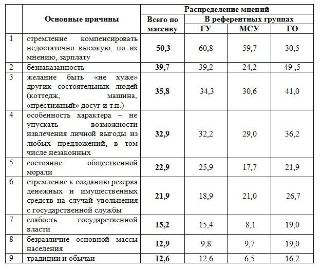 Магомедов_8_2_15