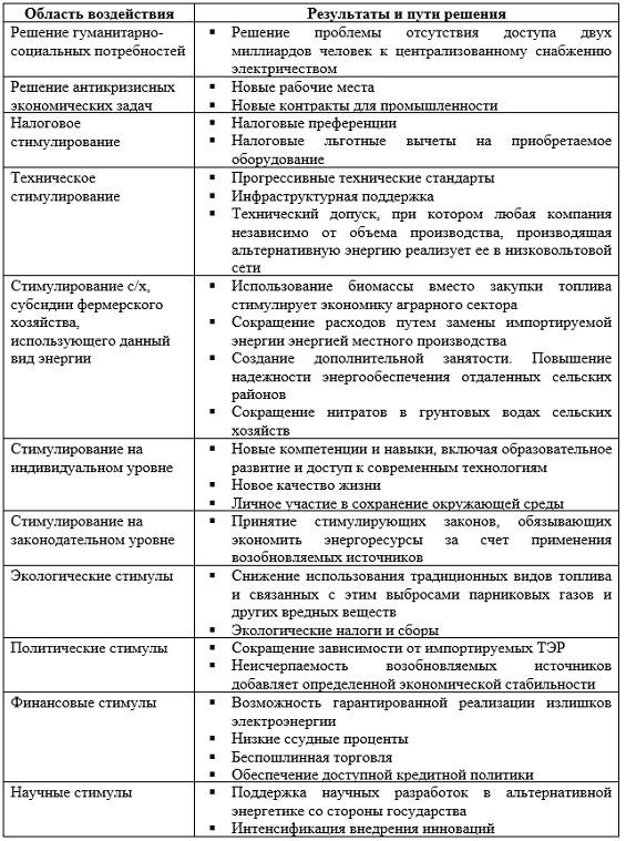 бучнев_1