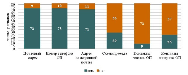 насриддинов_4