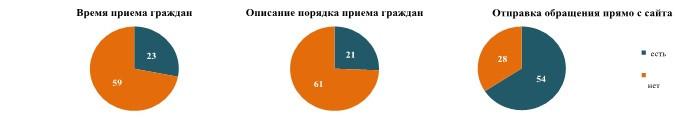 насриддинов_5