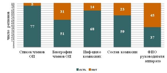 насриддинов_8