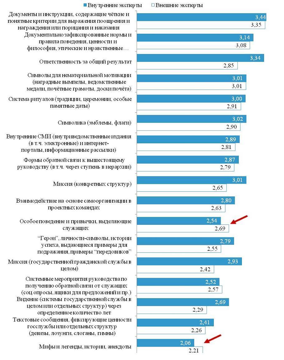 Калмыков_3